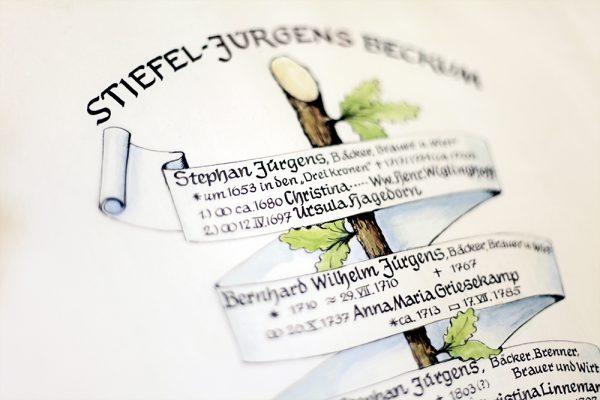 Stiefel-Jürgens in Beckum – Stammbaum